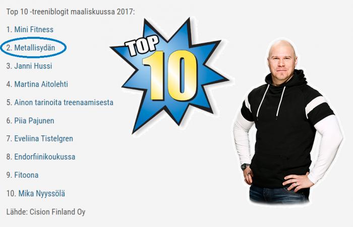 Suomen treeniblogien kakkonen ja viiden liikkeen olkapäätreeni!