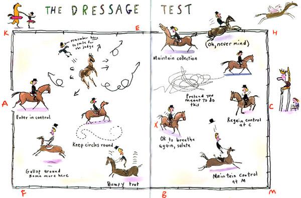 dressage-test