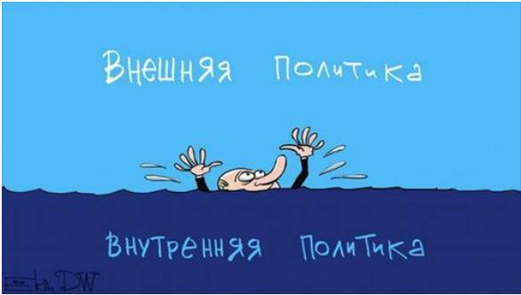 Putinin kletka – häkki