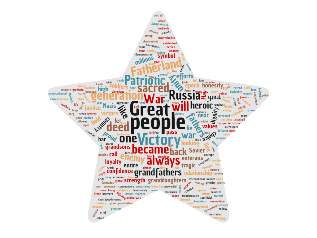 Word cloud of the 2016 VD speech. http://www.wordclouds.com/