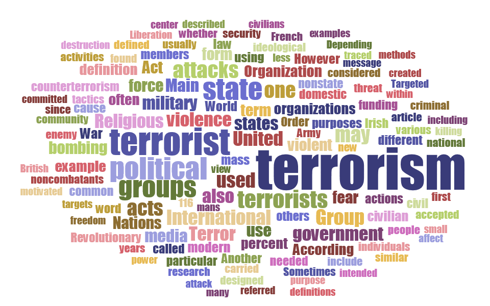 wordcloud-terrorism