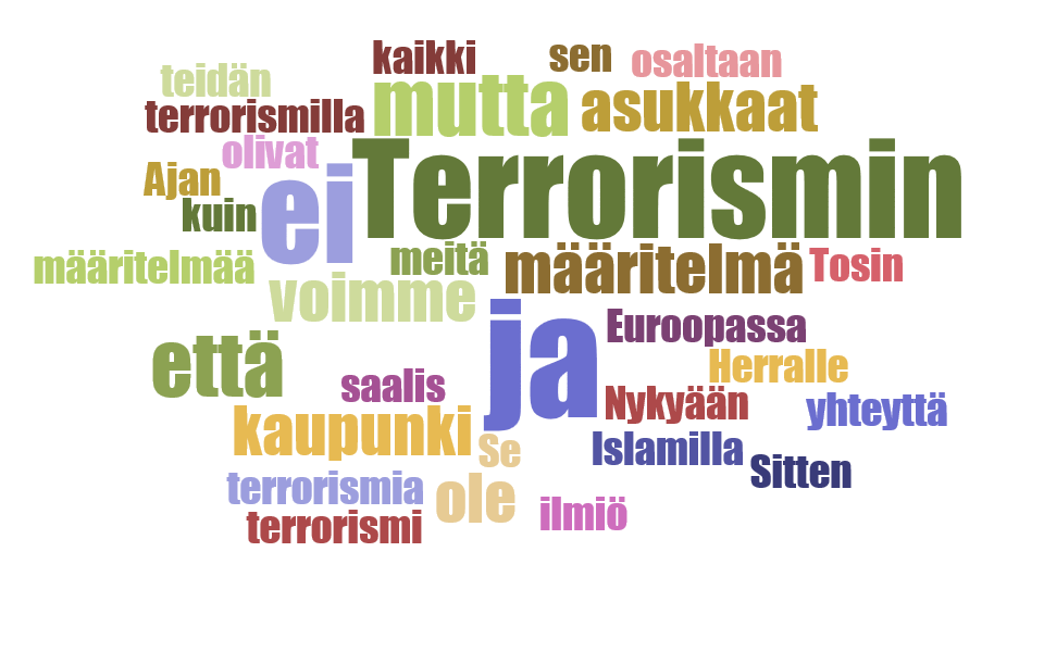 wordcloud-uotila-2