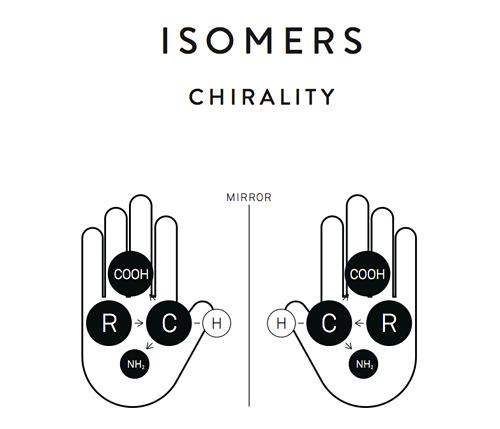 Isomeerit1