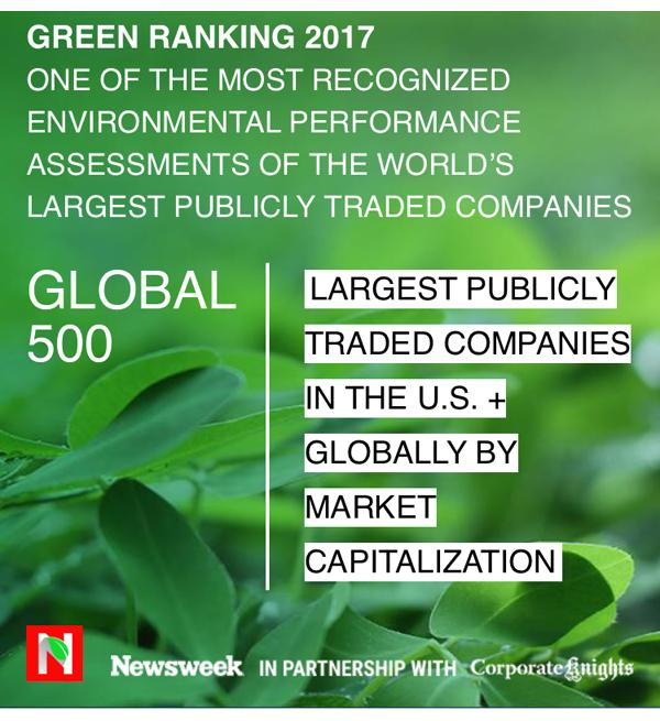 GreenRankingGlobal